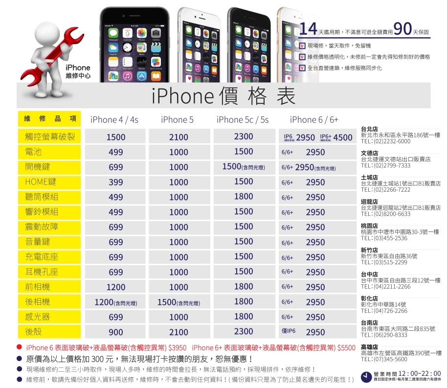 iphone維修中心價格表