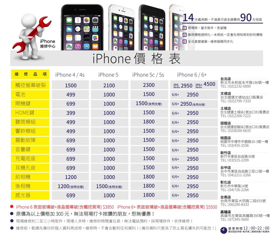 iphone維修價錢