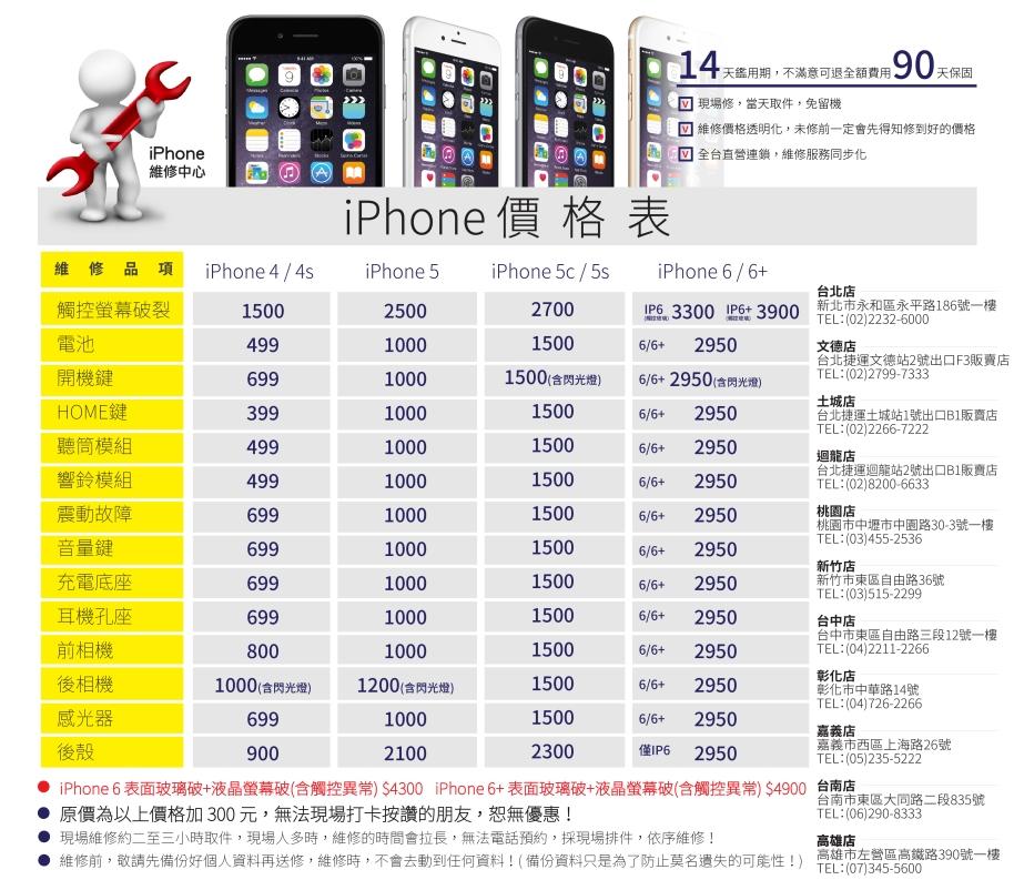 iPhone維修價格